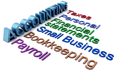 The Relevance of Accounting and Bookkeeping in enhancing your business profitability.