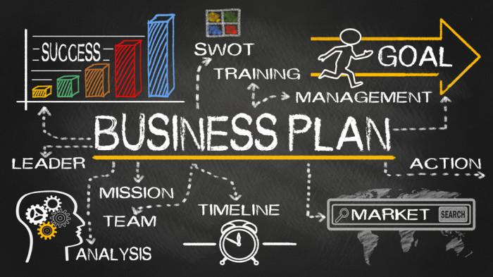 Five Characteristics of a Good Business Plan