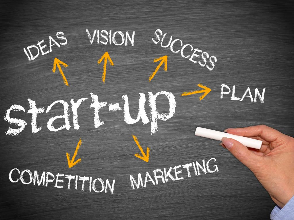 Why the Mindset of an Entrepreneur Is Important