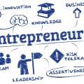 12 Effective Ways to Build Entrepreneurial Skills that Matter