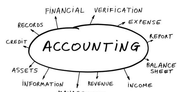 How Accounting System Helps Your Business Cashflow